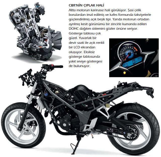 2012 Honda CBR 250R 2. İçerik Fotoğrafı