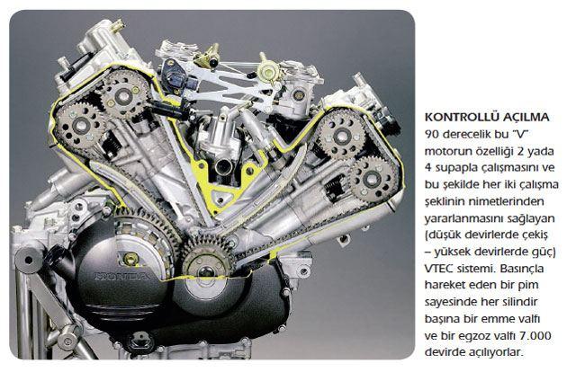 2012 Honda Crossrunner 2. İçerik Fotoğrafı