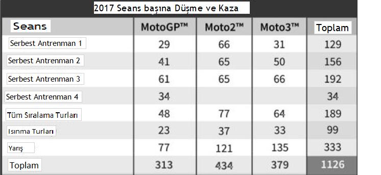 2017 MotoGP Kazaları ve Marquez'in Mucize Kurtarışı! 4. İçerik Fotoğrafı