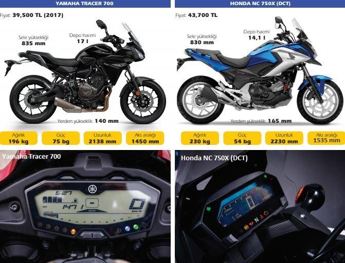 Karşılaştırma; Yamaha Tracer 700 Honda NC750X karşısında! 2. İçerik Fotoğrafı