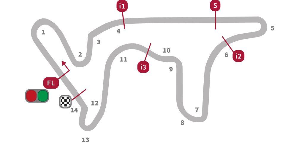 MotoGP ArjantinGP Öncesi Durum Değerlendirmesi 11. İçerik Fotoğrafı
