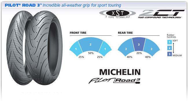 MotoGP'de Lastik ve Fren Sistemi Değişiklikleri 4. İçerik Fotoğrafı