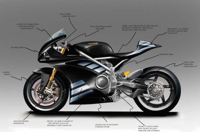 Norton'dan 1200cc'lik Superbike Geliyor! 1. İçerik Fotoğrafı