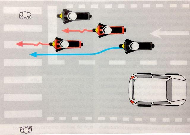 Scooter Sürüş Teknikleri 4 2. İçerik Fotoğrafı