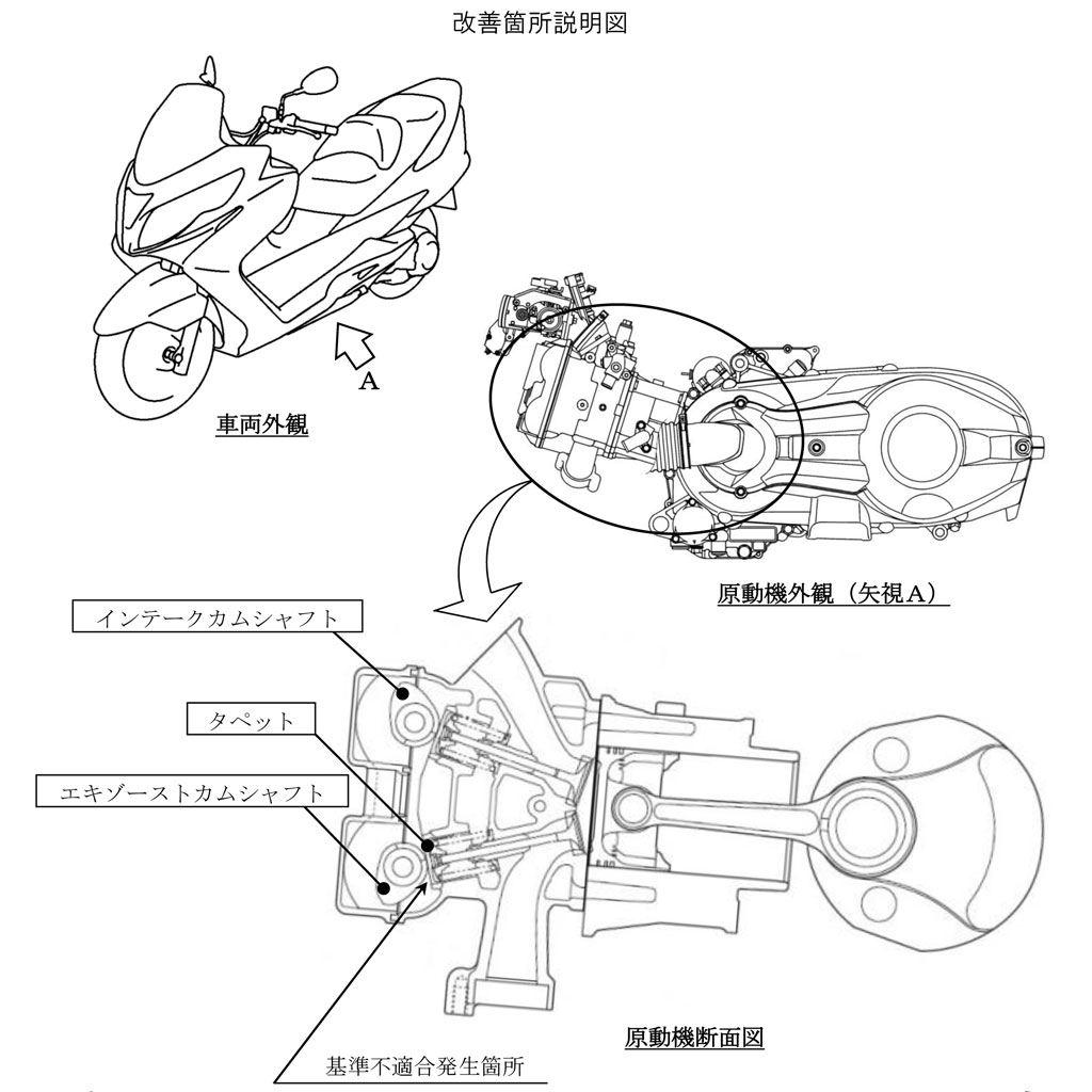 Suzuki Bazı Modellerini Geri Çağrıyor! 1. İçerik Fotoğrafı